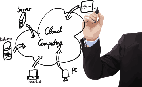 HOW TO SUCCESSFULLY MIGRATE YOUR SYSTEM TO THE CLOUD